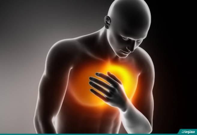 علاج حساسية الصدرية نهائيا