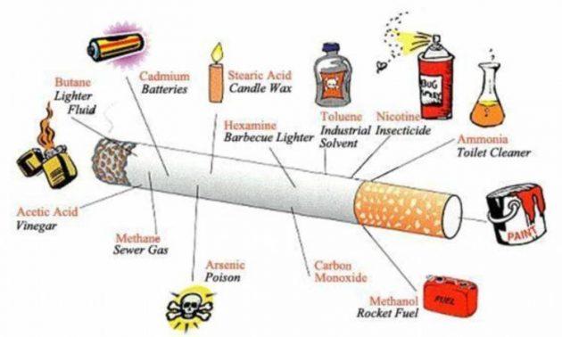 المركبات الكيميائية داخل لفائف السجائر