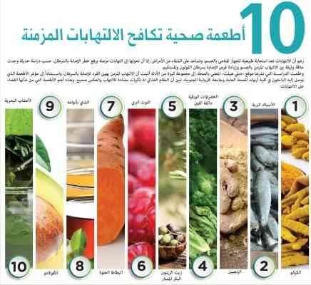 اختر الأطعمة المضادة للالتهابات