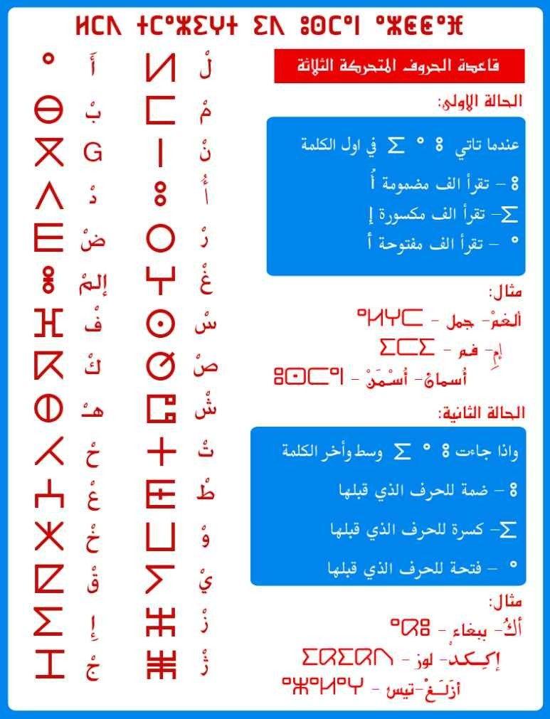 حروف اللغة الامازيغية