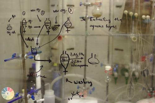 ما مفهوم الكيمياء لدي للعرب الأوائل