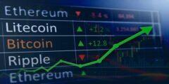 اسعار العملات الرقميه اليوم انتعاش جديد في سعر العملات الرقمية 2021